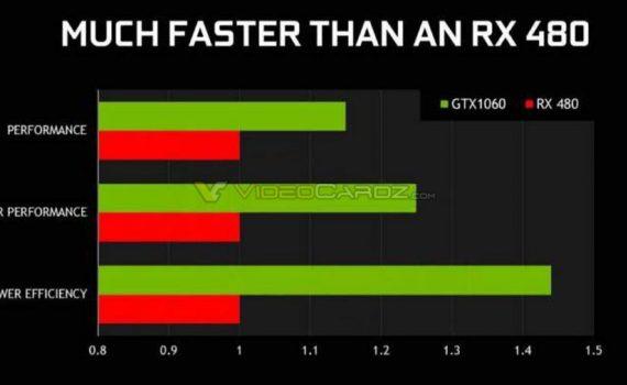 NVIDIA 1060 vs AMD 480